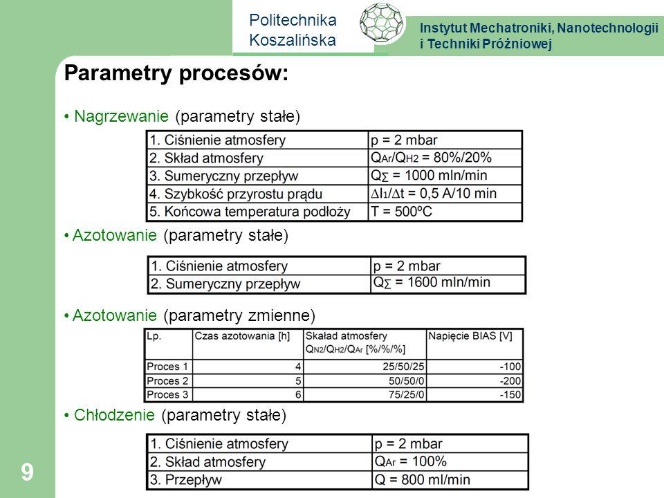 Parametry procesów: Nagrzewanie (parametry stałe)