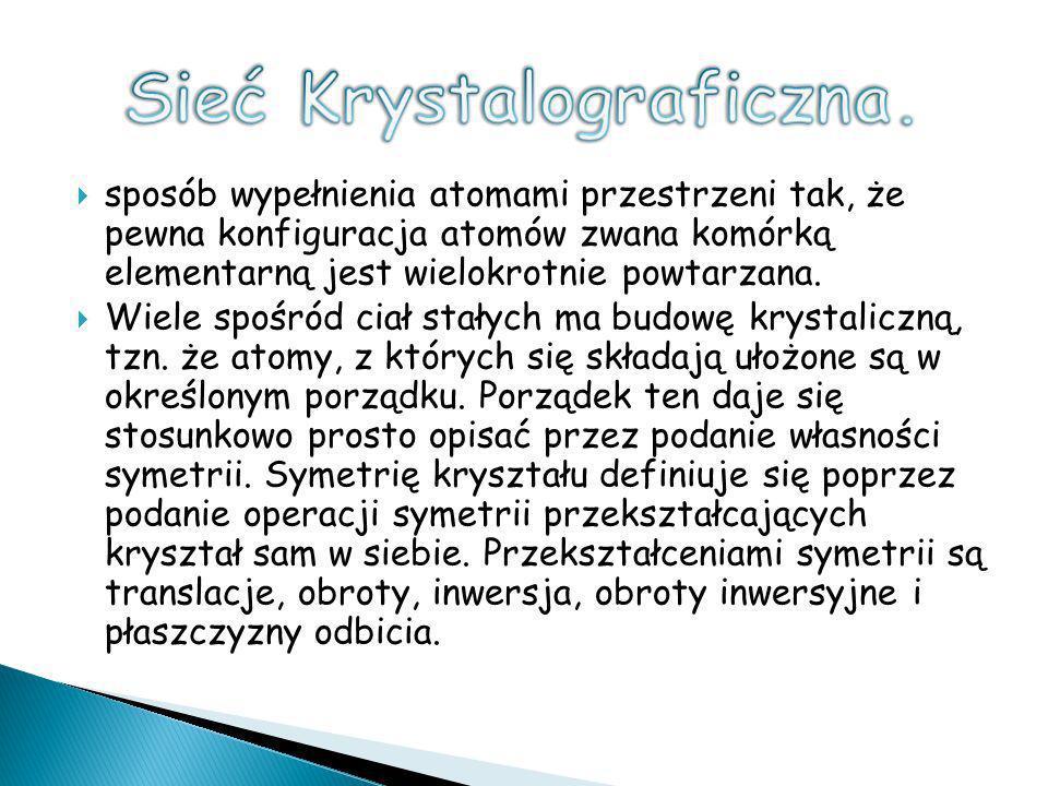 Sieć Krystalograficzna.