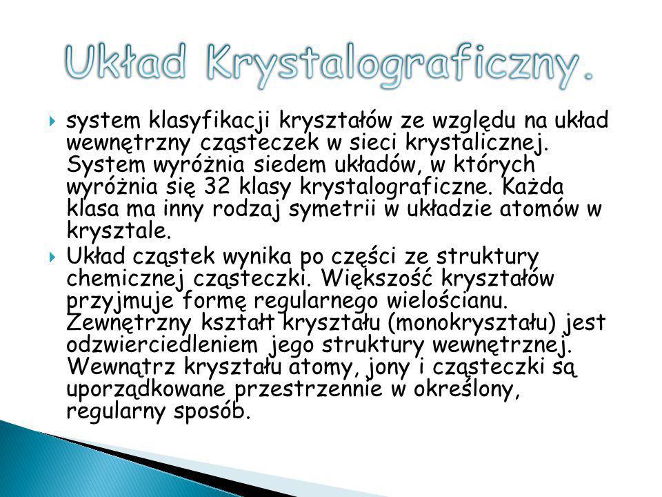 Układ Krystalograficzny.