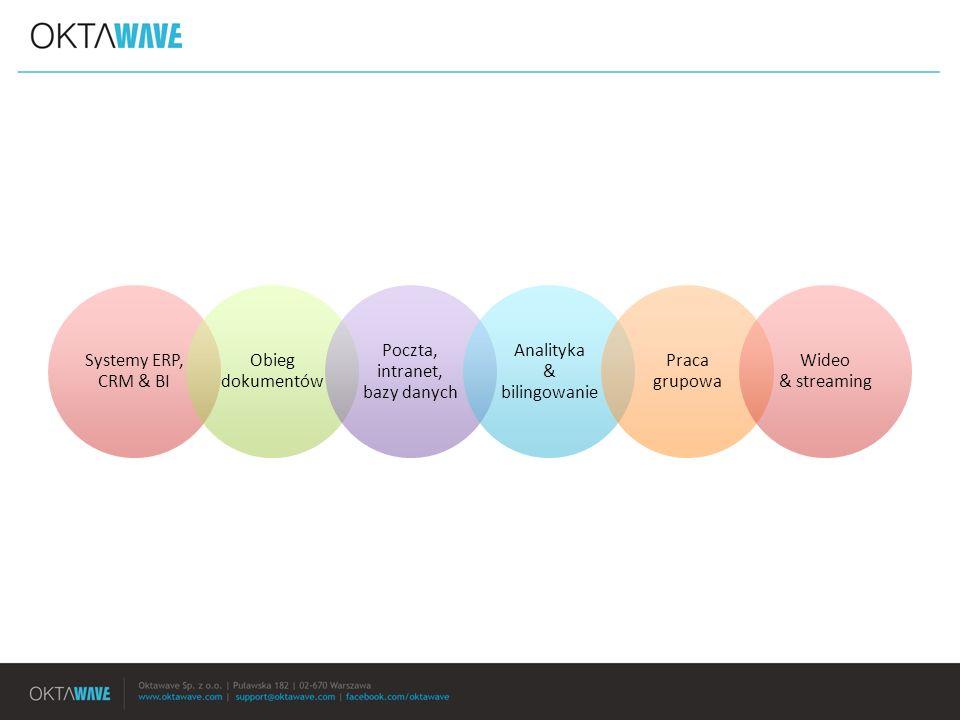 Poczta, intranet, bazy danych Analityka & bilingowanie Praca grupowa