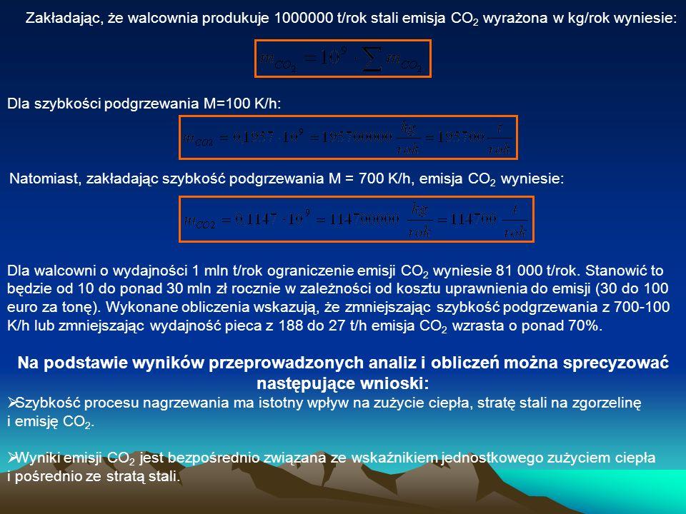 Zakładając, że walcownia produkuje 1000000 t/rok stali emisja CO2 wyrażona w kg/rok wyniesie:
