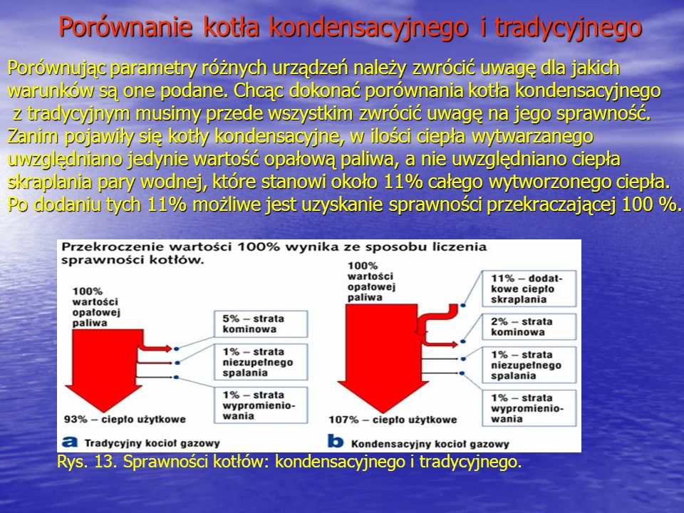 Porównanie kotła kondensacyjnego i tradycyjnego
