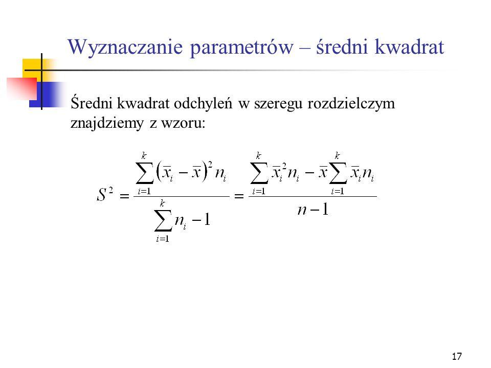 Wyznaczanie parametrów – średni kwadrat
