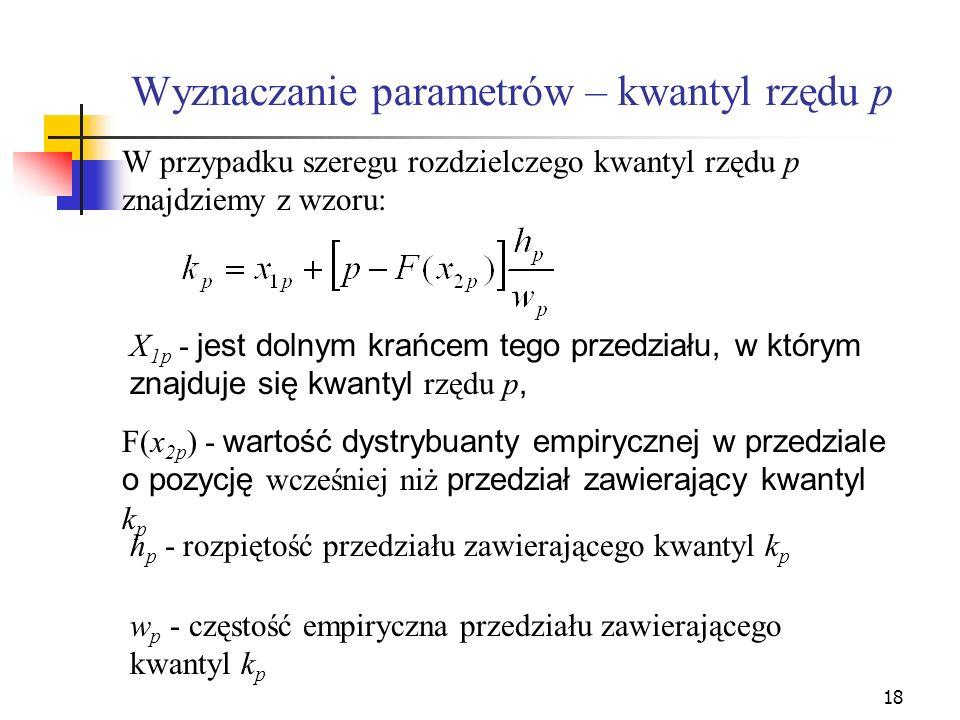 Wyznaczanie parametrów – kwantyl rzędu p