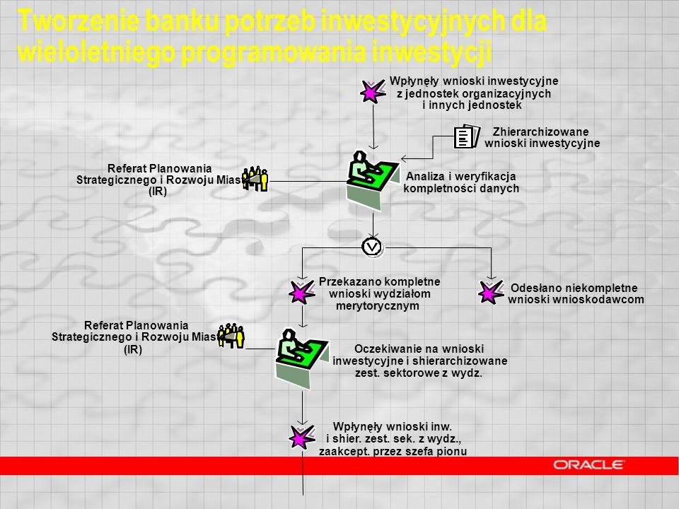 Tworzenie banku potrzeb inwestycyjnych dla wieloletniego programowania inwestycji