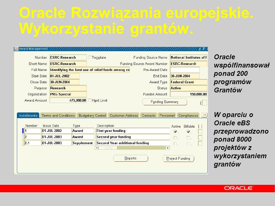 Oracle Rozwiązania europejskie. Wykorzystanie grantów.