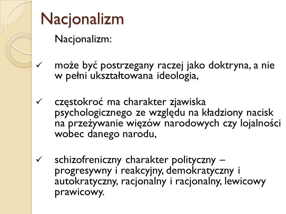 Nacjonalizm Nacjonalizm: