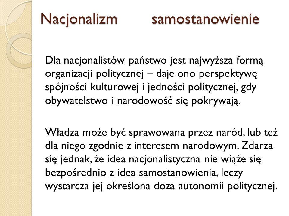 Nacjonalizm samostanowienie