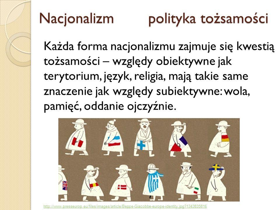 Nacjonalizm polityka tożsamości