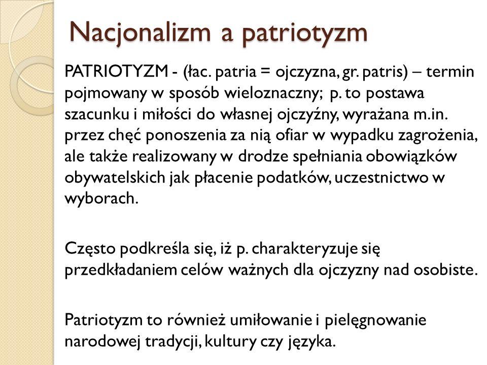 Nacjonalizm a patriotyzm