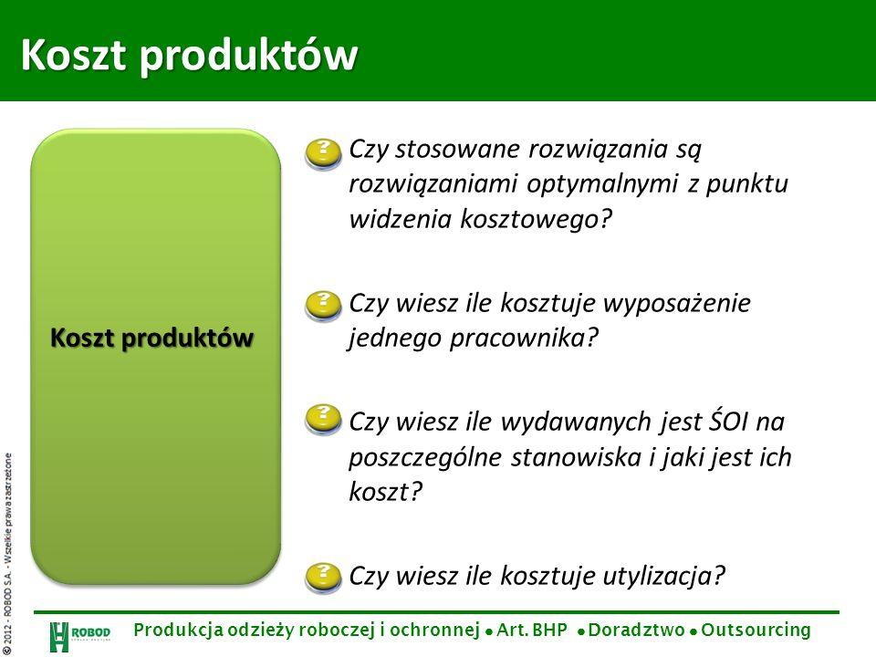 Koszt produktów Koszt produktów. Czy stosowane rozwiązania są rozwiązaniami optymalnymi z punktu widzenia kosztowego