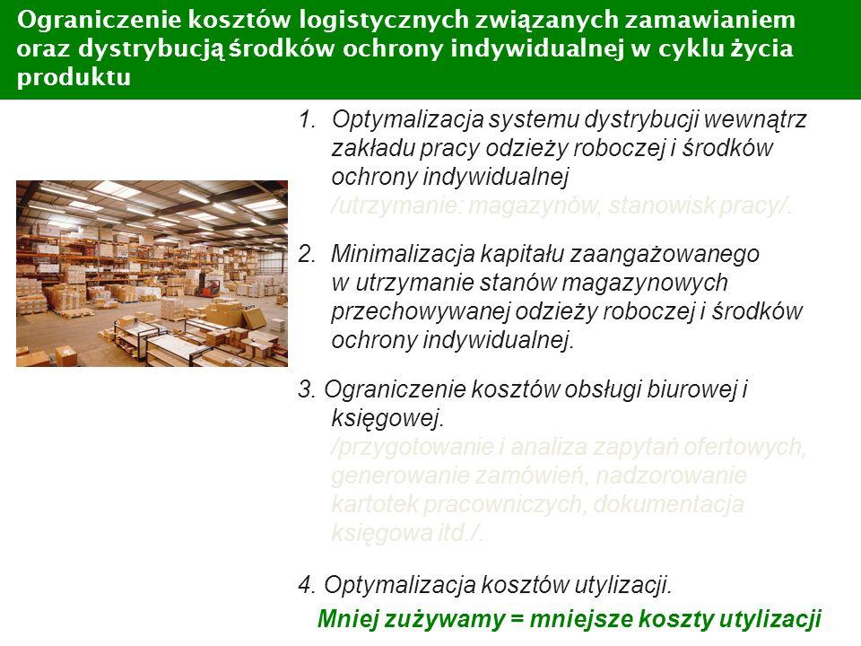 Ograniczenie kosztów logistycznych związanych zamawianiem oraz dystrybucją środków ochrony indywidualnej w cyklu życia produktu