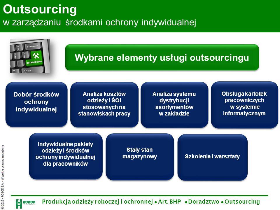 Outsourcing w zarządzaniu środkami ochrony indywidualnej