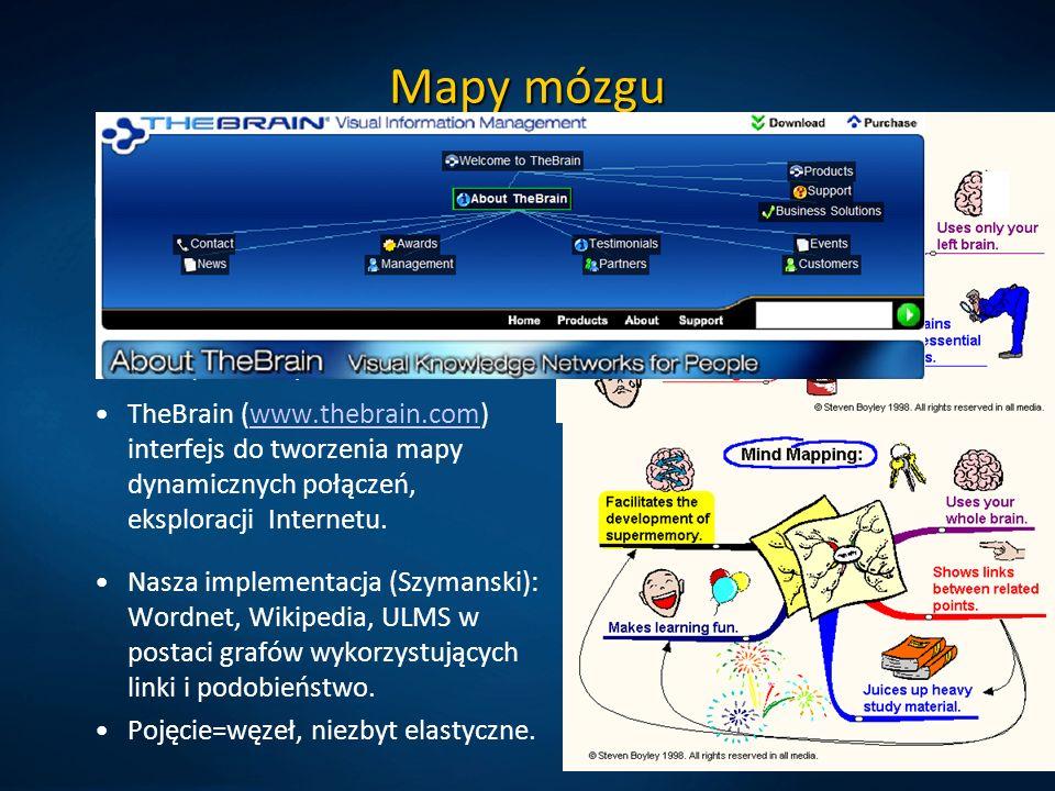 Mapy mózgu Pomysł: procesy skojarzeniowe w mózgu można przedstawić przy pomocy grafów (T. Buzan). Wiele książek.