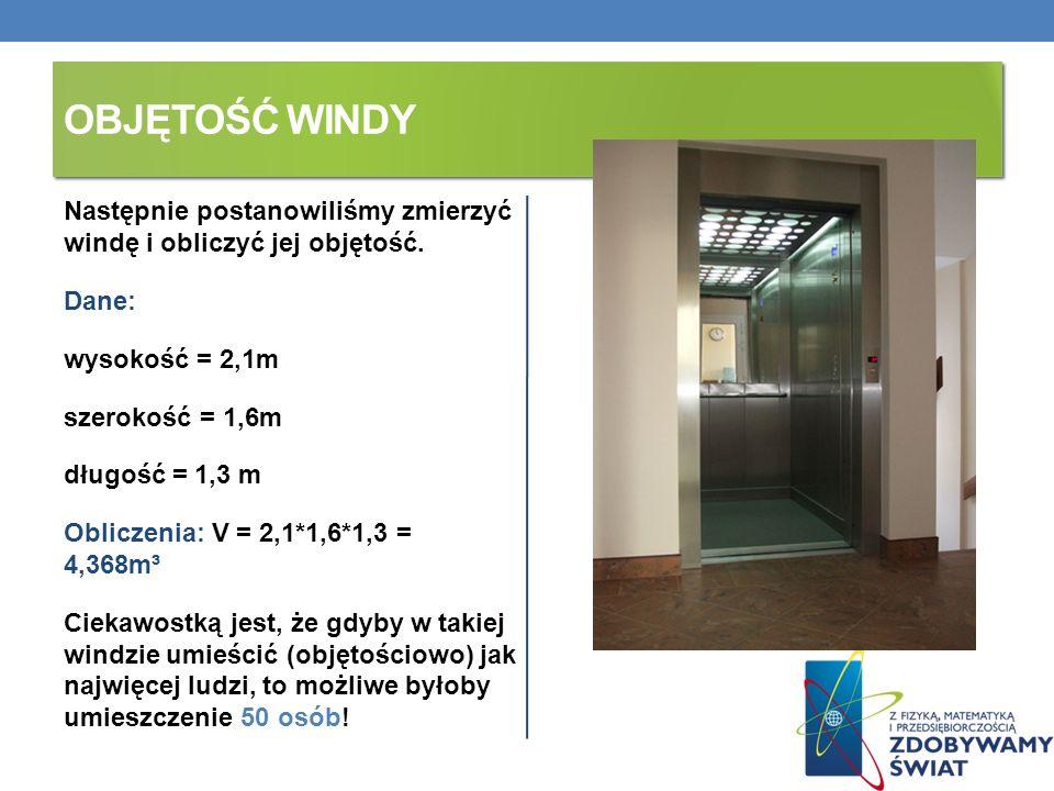 Objętość windy
