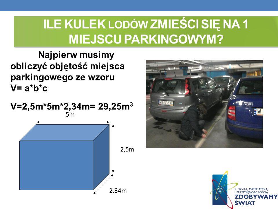 Ile kulek lodów zmieści się na 1 miejscu parkingowym