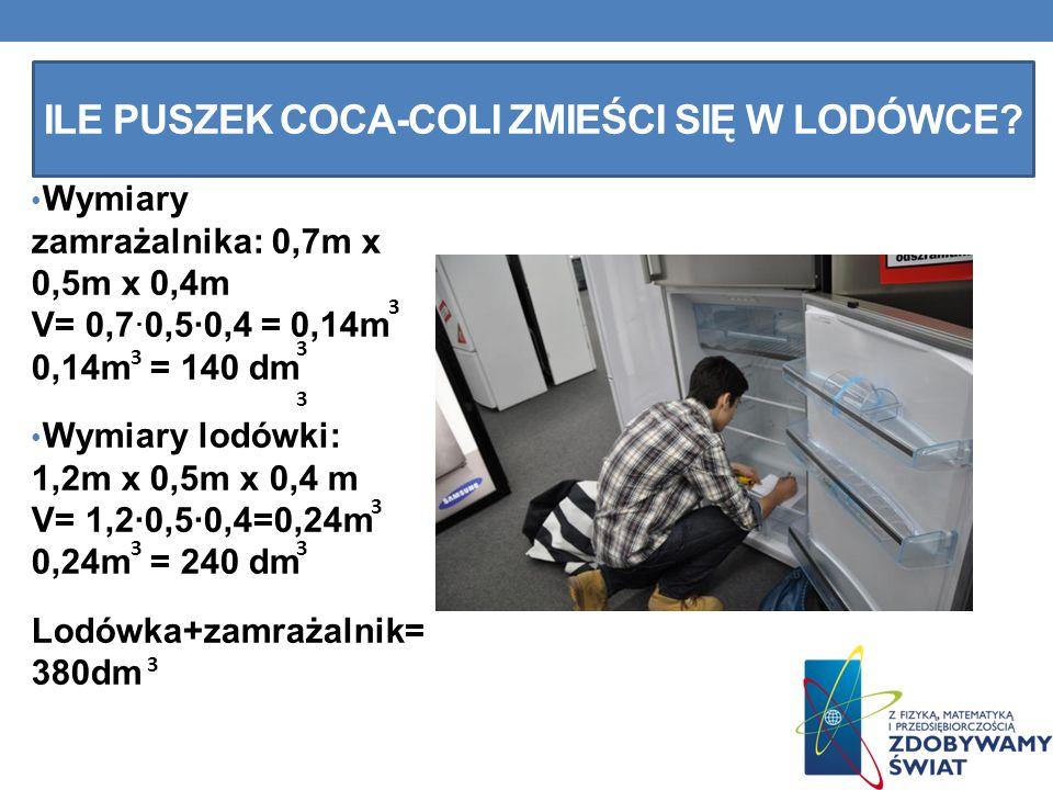 Ile puszek Coca-coli zmieści się w lodówce