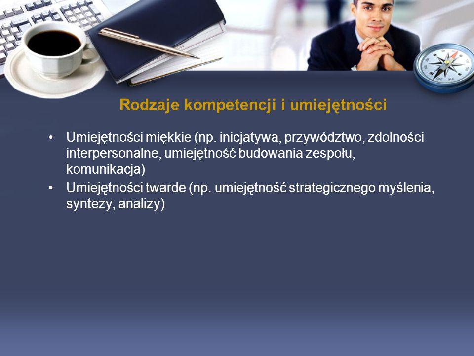 Rodzaje kompetencji i umiejętności