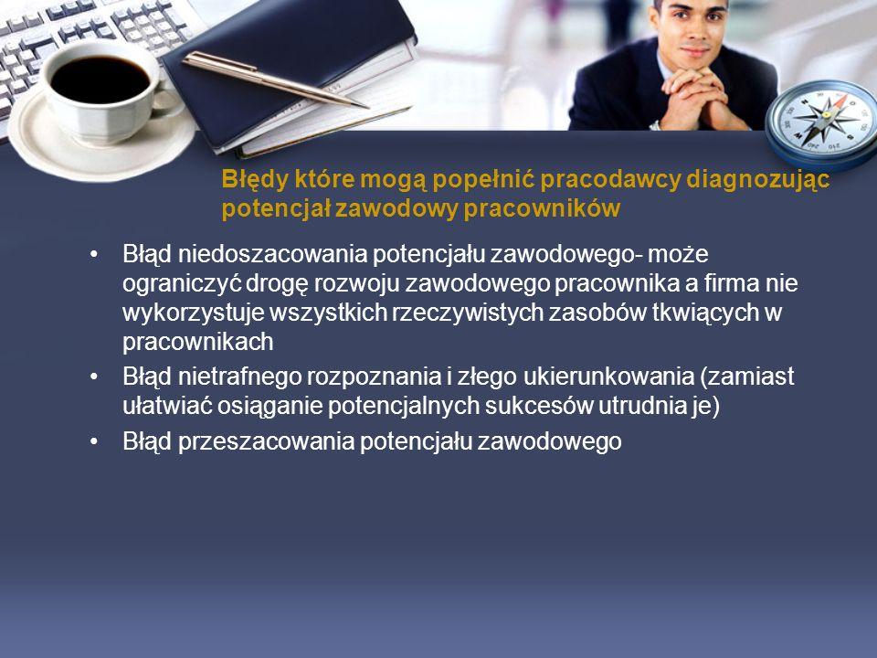 Błędy które mogą popełnić pracodawcy diagnozując potencjał zawodowy pracowników