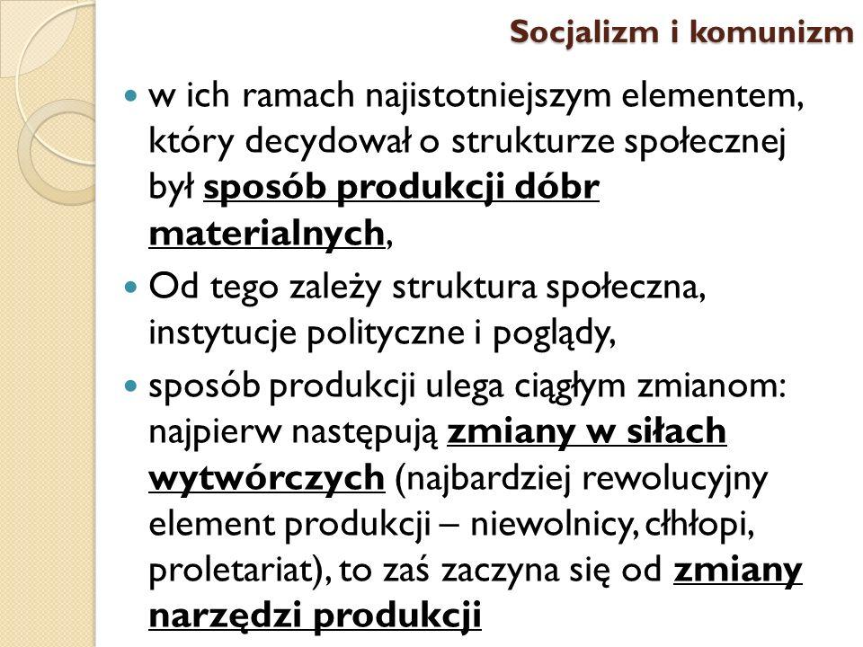 Od tego zależy struktura społeczna, instytucje polityczne i poglądy,