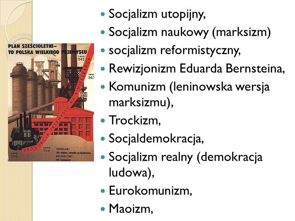 Socjalizm utopijny, Socjalizm naukowy (marksizm) socjalizm reformistyczny, Rewizjonizm Eduarda Bernsteina,
