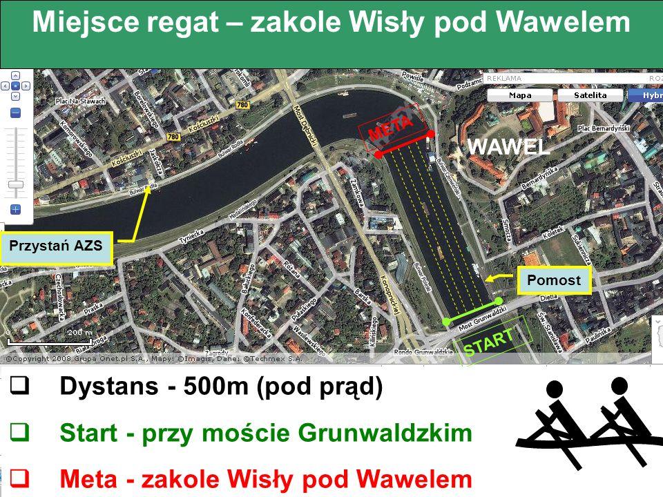 Miejsce regat – zakole Wisły pod Wawelem
