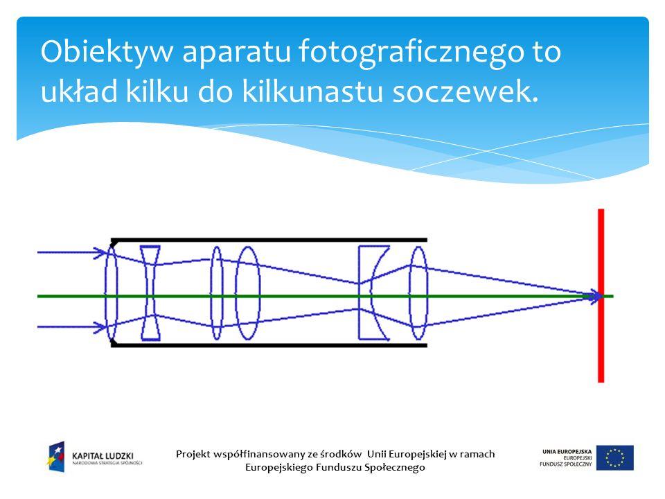 Obiektyw aparatu fotograficznego to układ kilku do kilkunastu soczewek.