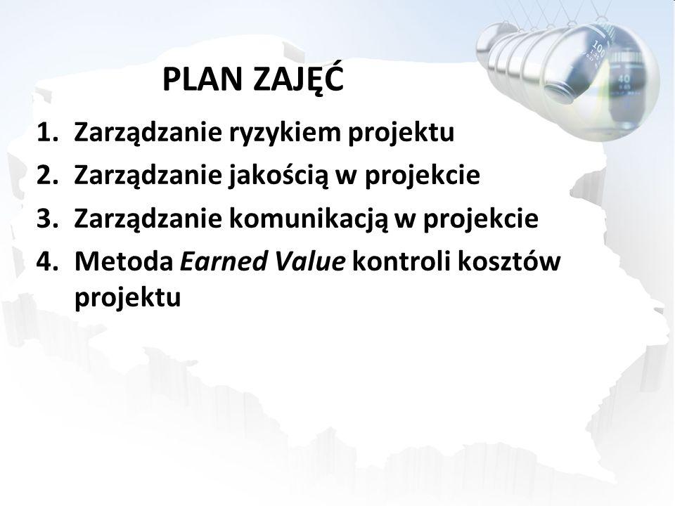 PLAN ZAJĘĆ Zarządzanie ryzykiem projektu