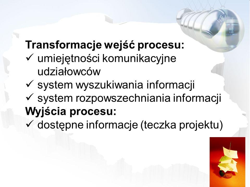 Transformacje wejść procesu: