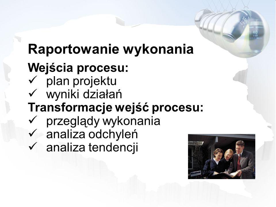 Raportowanie wykonania