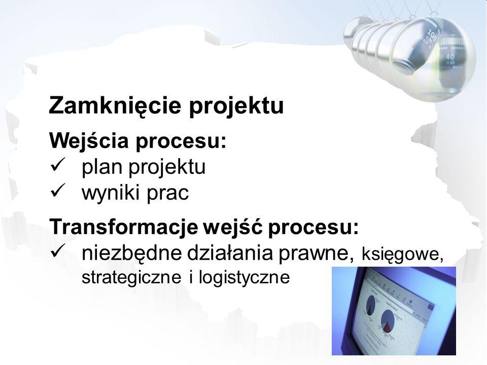 Zamknięcie projektu Wejścia procesu: plan projektu wyniki prac