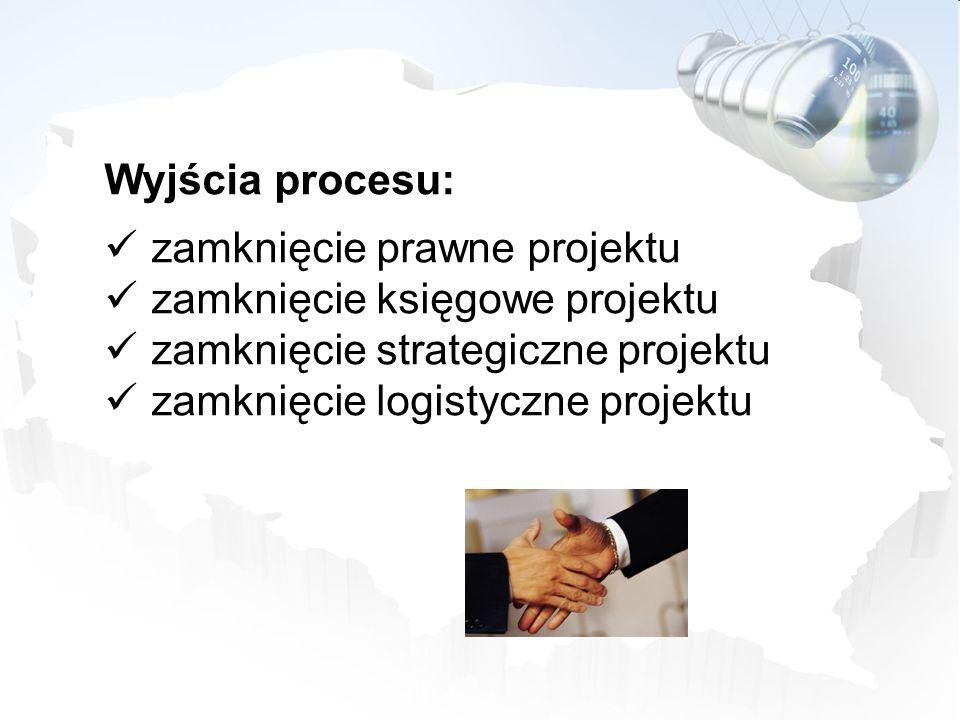 Wyjścia procesu: zamknięcie prawne projektu. zamknięcie księgowe projektu. zamknięcie strategiczne projektu.
