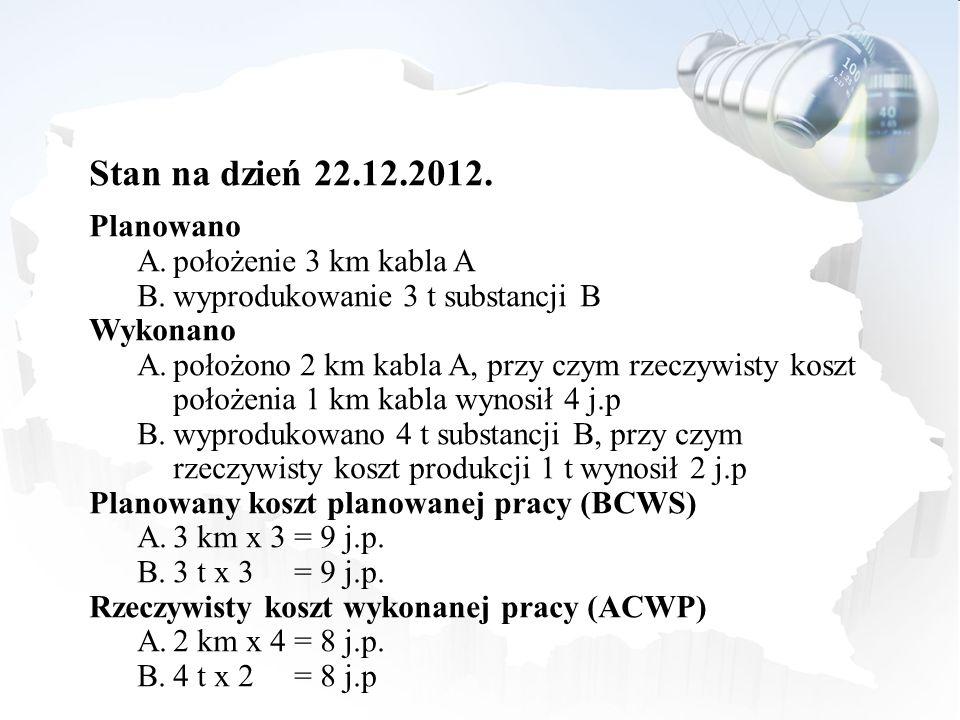 Stan na dzień 22.12.2012. Planowano położenie 3 km kabla A