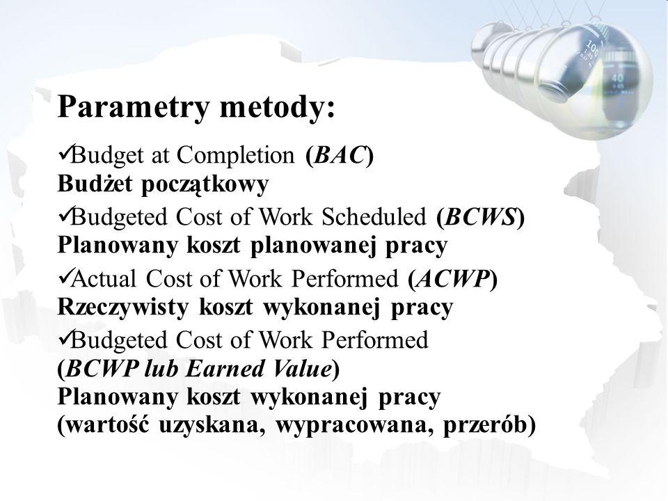 Parametry metody: Budget at Completion (BAC) Budżet początkowy