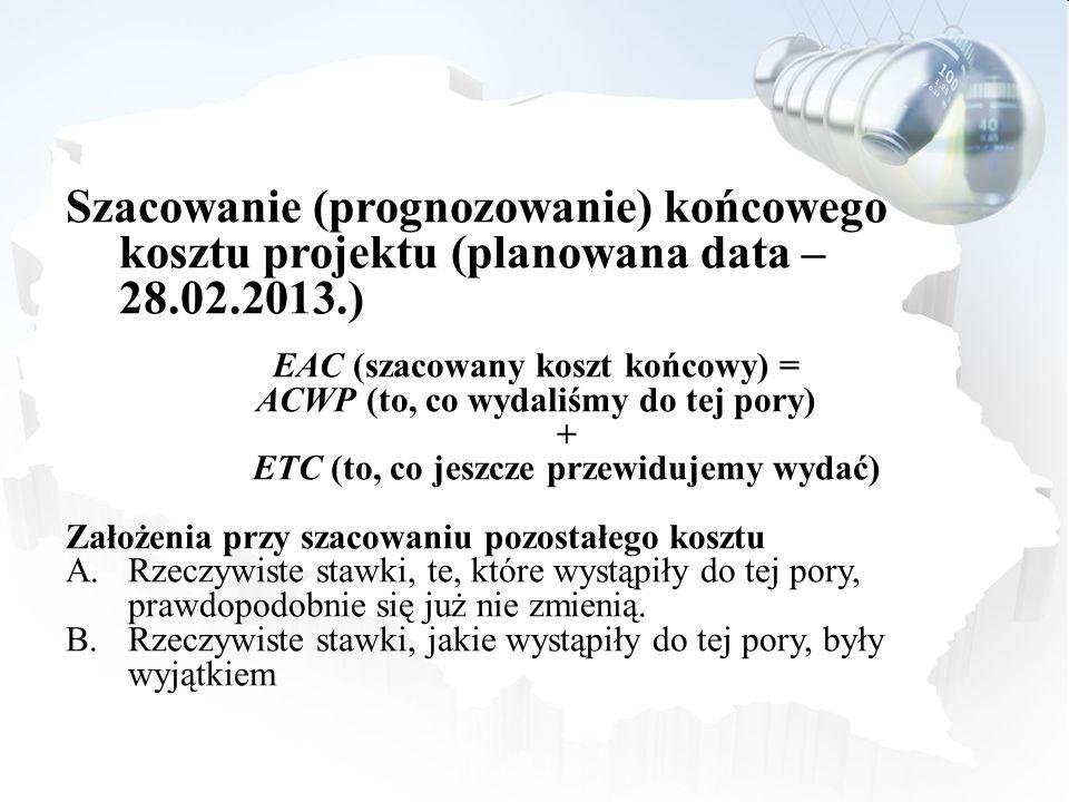 EAC (szacowany koszt końcowy) =