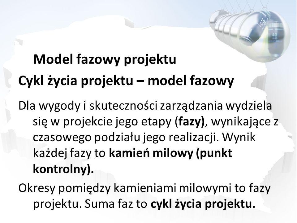 Cykl życia projektu – model fazowy