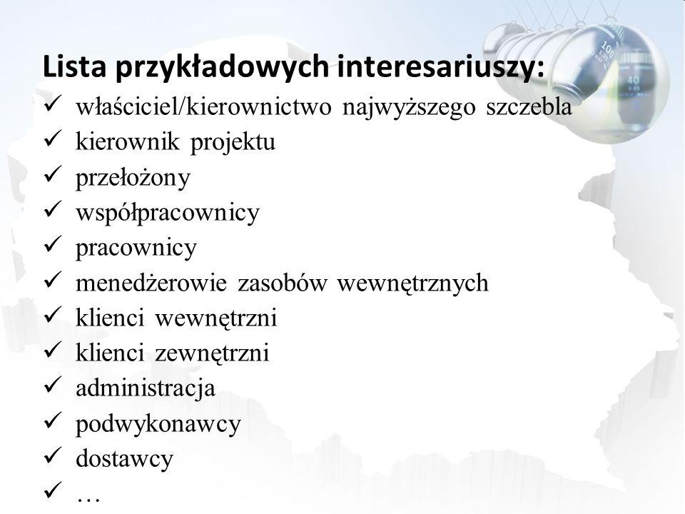 Lista przykładowych interesariuszy: