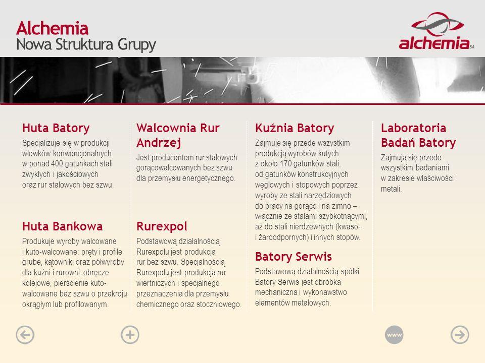 Alchemia Nowa Struktura Grupy