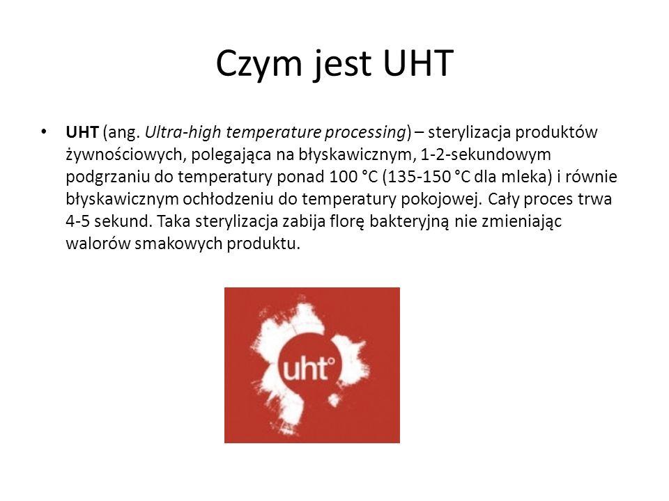 Czym jest UHT