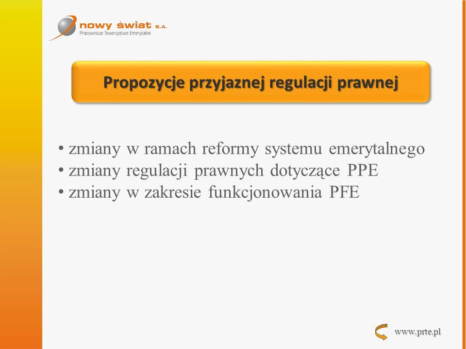 Propozycje przyjaznej regulacji prawnej
