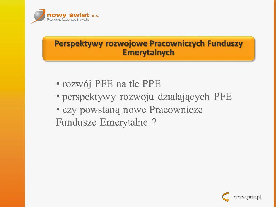 Perspektywy rozwojowe Pracowniczych Funduszy Emerytalnych