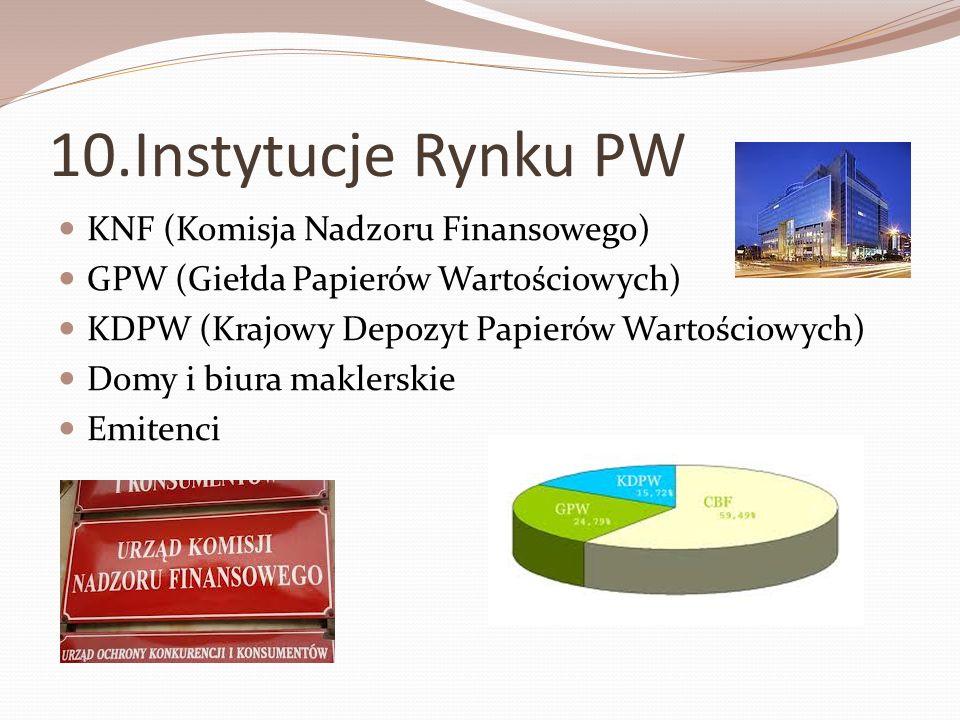 10.Instytucje Rynku PW KNF (Komisja Nadzoru Finansowego)