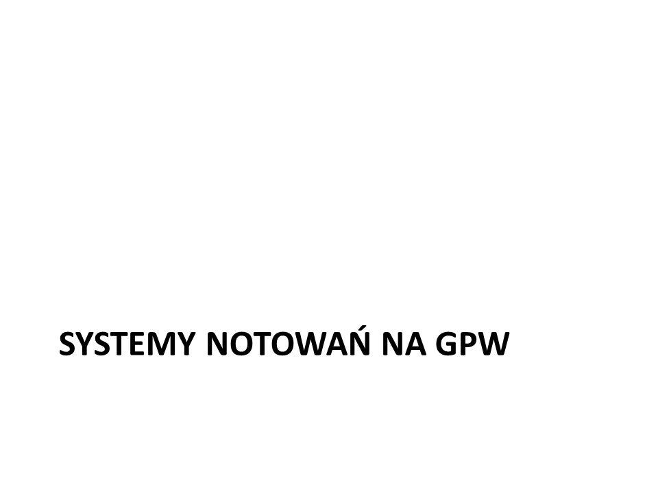 Systemy notowań na GPW