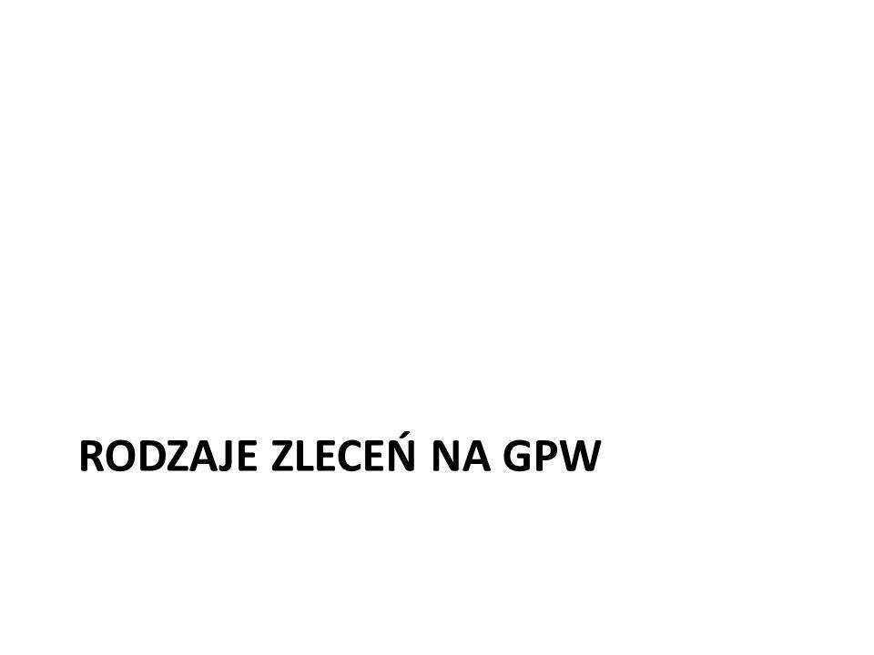 Rodzaje zleceń na GPW