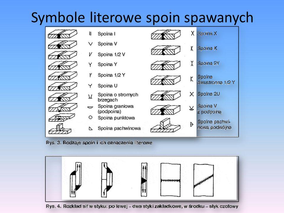 Symbole literowe spoin spawanych
