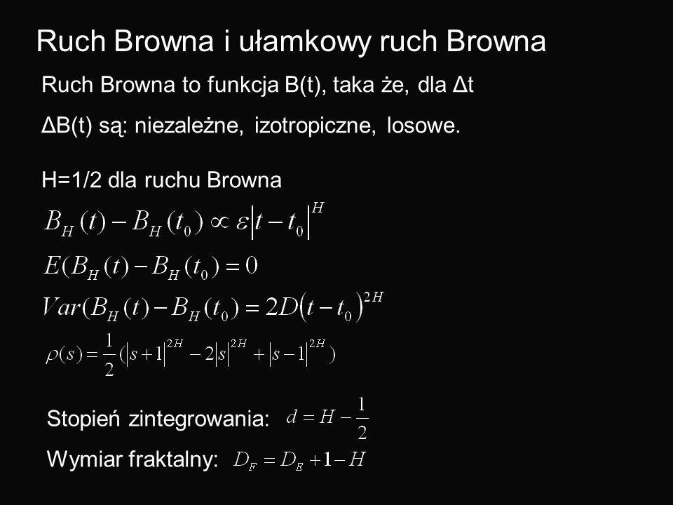 Ruch Browna i ułamkowy ruch Browna