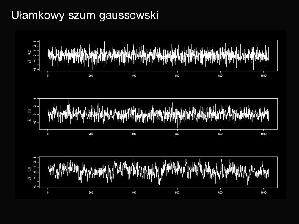 Ułamkowy szum gaussowski