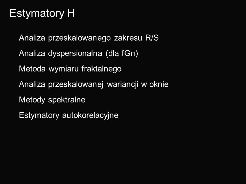 Estymatory H Analiza przeskalowanego zakresu R/S