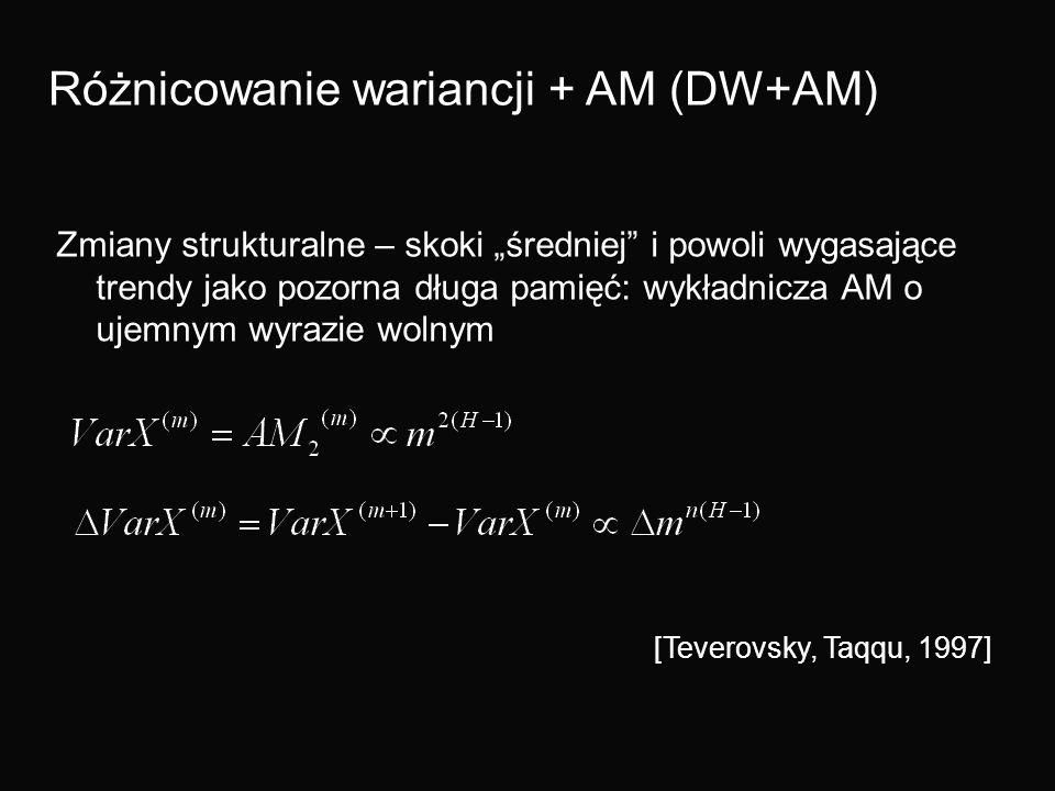Różnicowanie wariancji + AM (DW+AM)