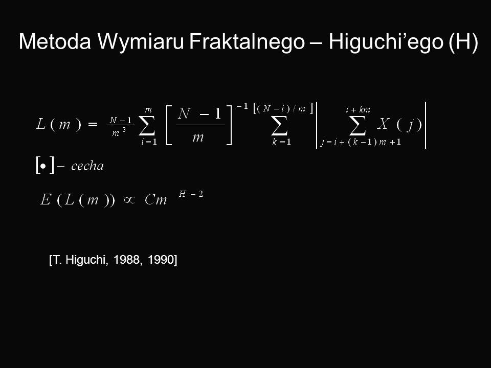 Metoda Wymiaru Fraktalnego – Higuchi'ego (H)